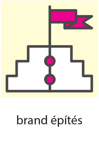 brand-építés_2
